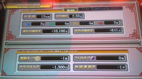 101028戦績①