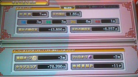 101104戦績①