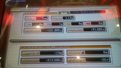 110403戦績