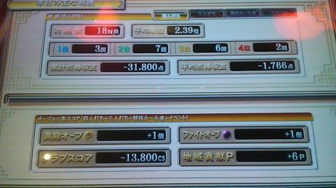 110405戦績