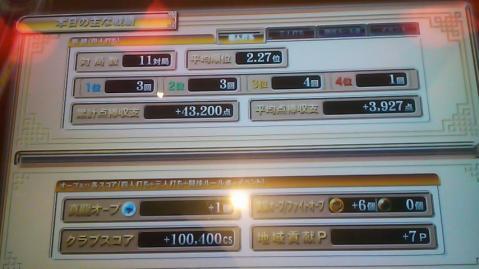 110526戦績