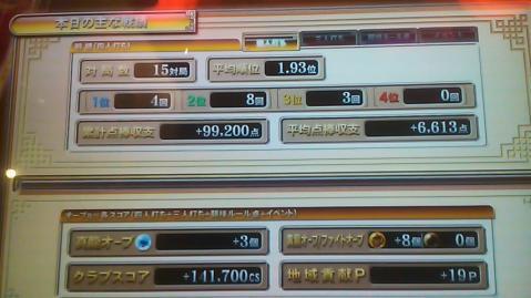 110530戦績
