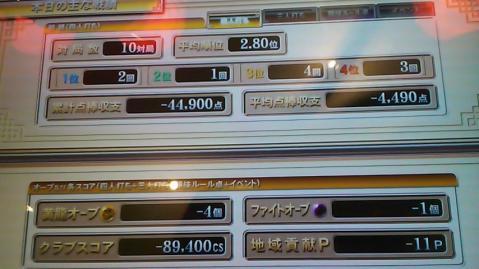110528戦績