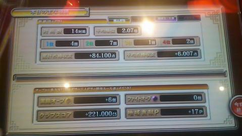 110603戦績