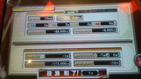 110607戦績