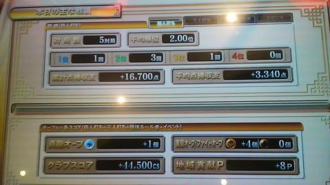 110807戦績