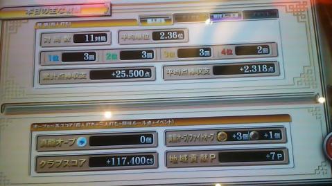 110828戦績四麻