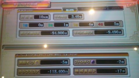 110901戦績