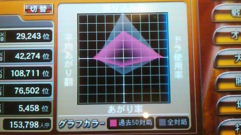 110908四神グラフ