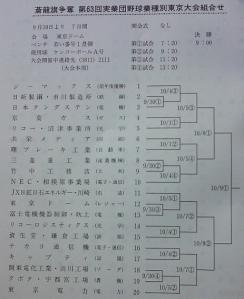 蒼龍旗トーナメント