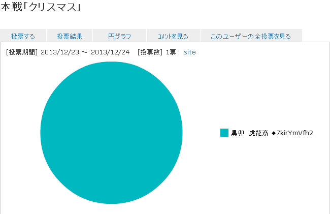result_Christmas2013.png