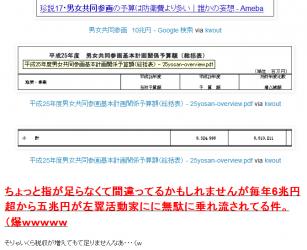 tok男女共同参画推進派の東京大学名誉教授・上野千鶴子が非常にお下品な件