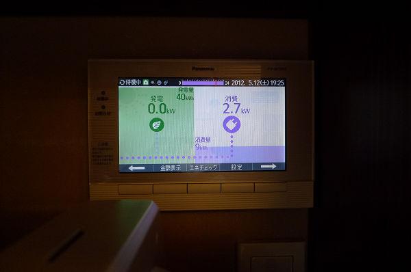 120512発電量