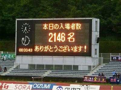 2011.8.21入場者数