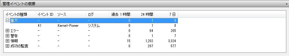 Kernel-Power.jpg