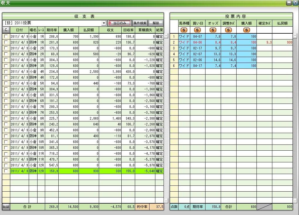 20110409収支