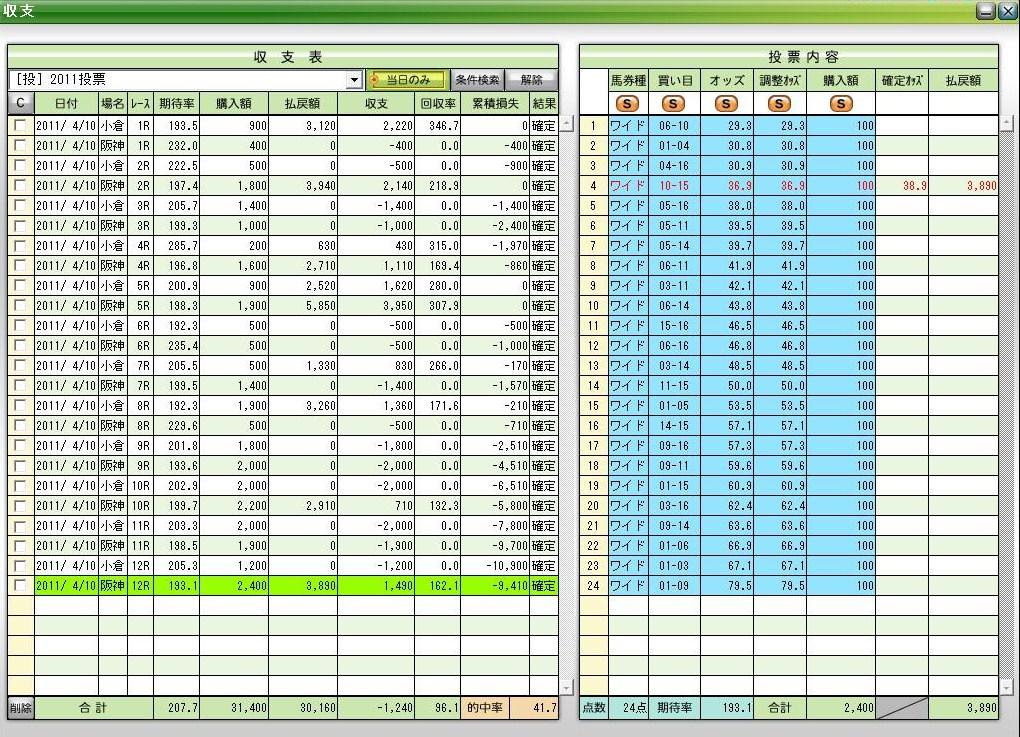 20110410収支