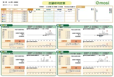 県模試2012イメージ表
