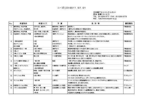 ニーズ情報110701NAC