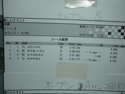オープンクラス決勝B