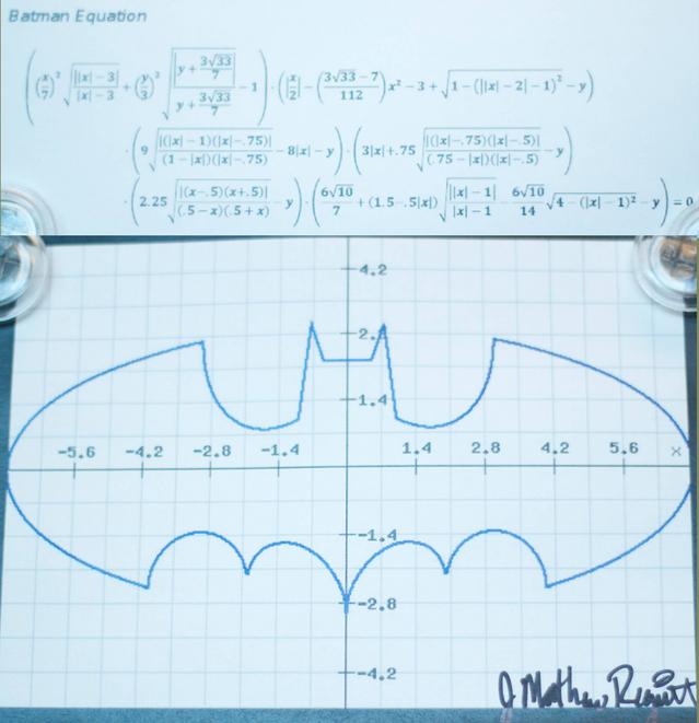 バットマン方程式