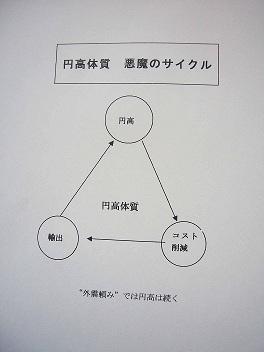 ■■円高体質