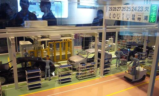 生産ラインの模型2