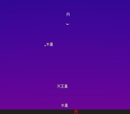 2011 3 7 糸月と木星を星図