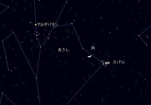 2011 3 11 お月さまとスバルの接近星図