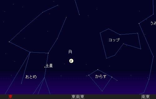 2011 3 20 お月さまが近い日星図