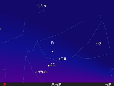 2011 3 31 早朝のランデブー星図