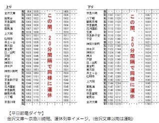 110404_KQ-setsuden-dia_3.png