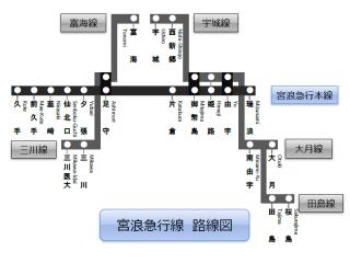 宮浪急行電鉄路線図1