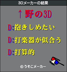 3Dメーカー