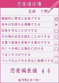 恋愛通信簿