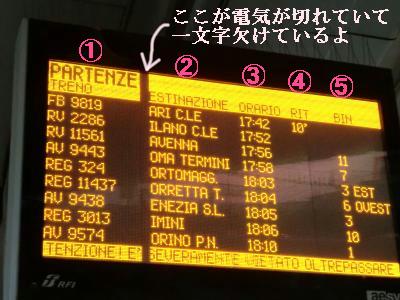 イタリア鉄道の電光掲示板