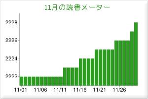 201311読書メーター
