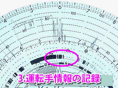 運転手情報の見方