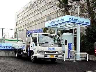 DMEステーション