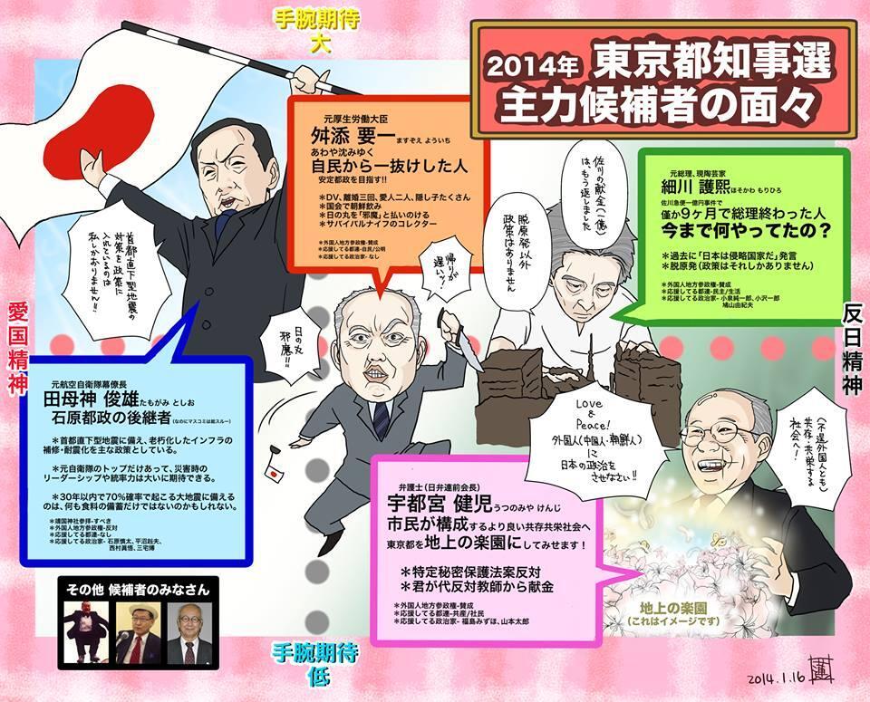 これは秀逸!2014年 東京都知事選主力候補者の面々!