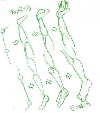 親指画法!