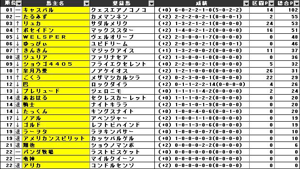 POG_10-11_03-1