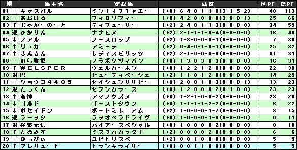 POG12-13_2
