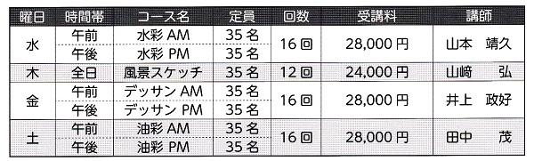 横浜市民ギャラリー絵画教室 2013 平成25年 専科