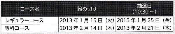 横浜市民ギャラリー絵画教室 2013 平成25年 公開抽選