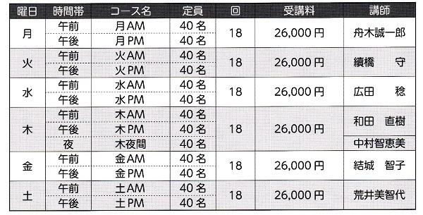 横浜市民ギャラリー絵画教室 2013 平成25年 レギュラー