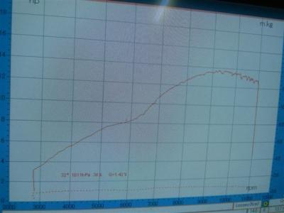CBR125R ノーマルデータ