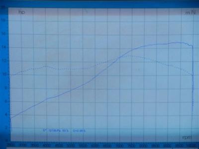 YZF-R125 ノーマルデータ