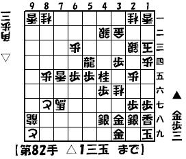 △図は13玉まで
