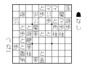 「黄金三角」初形